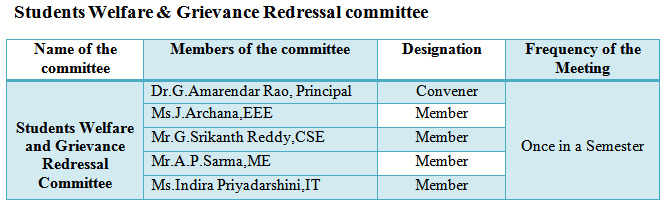 Students Welfare & Grievance Redressal committee