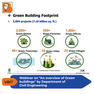 An overview of Green buildings