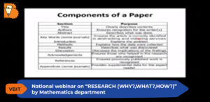 Research (WHY,WHAT ,HOW)